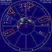 Winter 2016 Solstice Chart